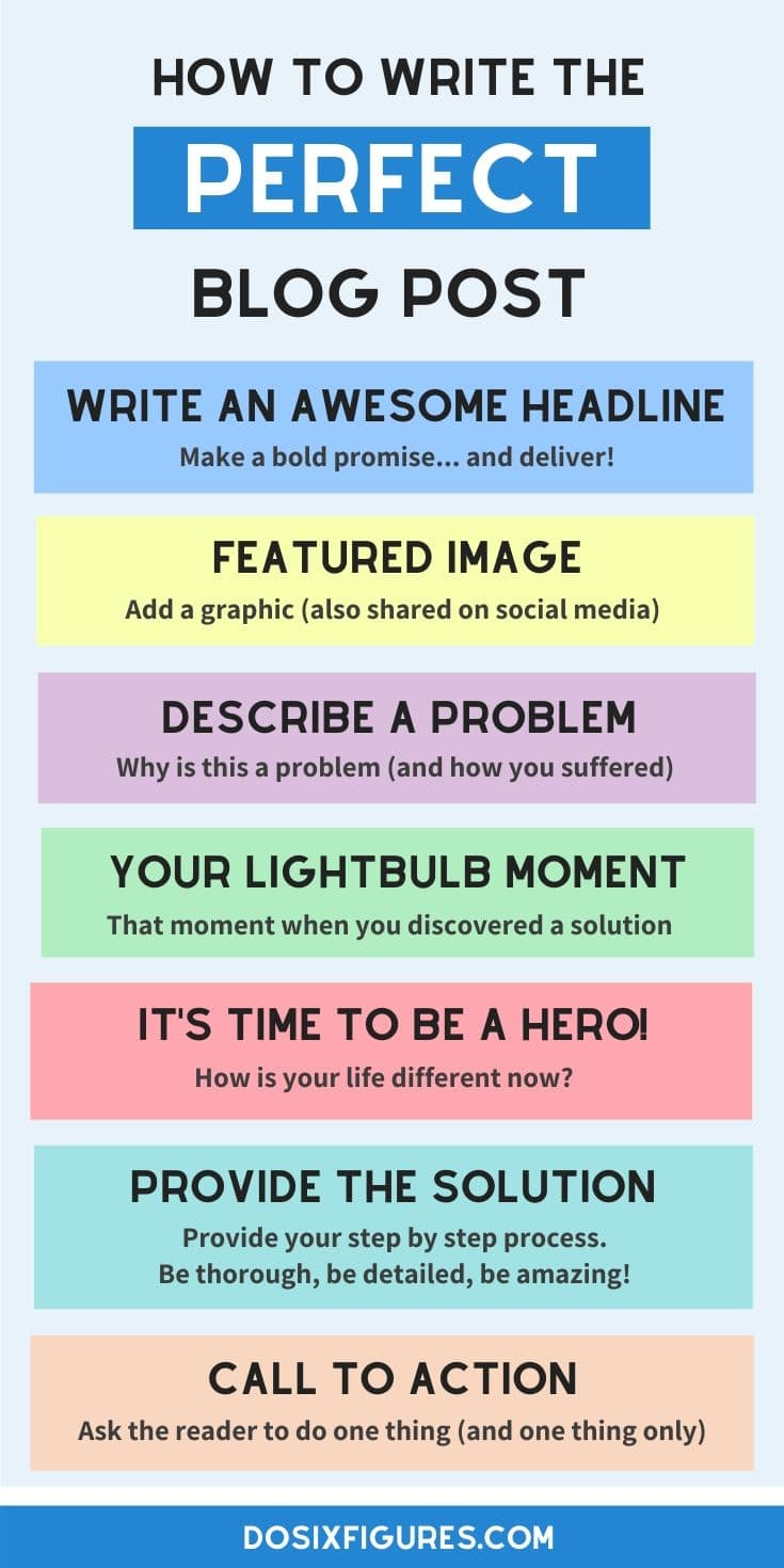 How To Write A Blog Post [With Template]