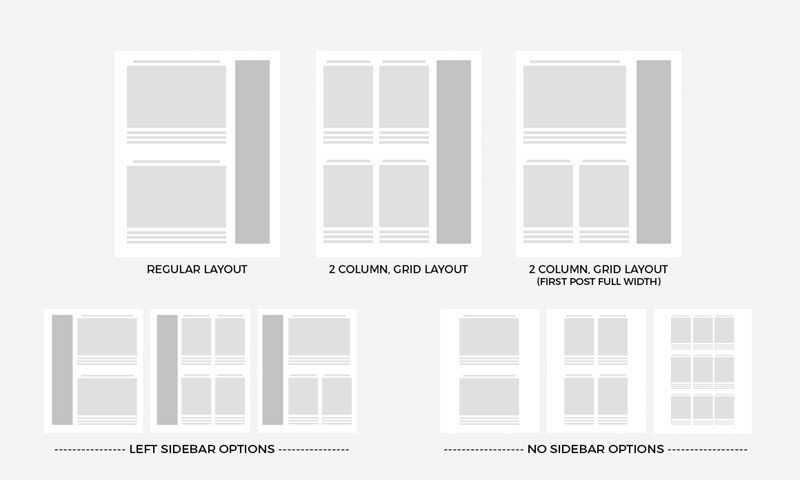 Blog sidebar layout options - no sidebar, left sidebar, right sidebar and two sidebars.