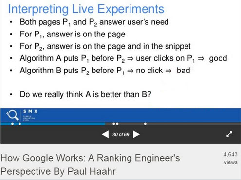 Click-through rate affects Google ranking